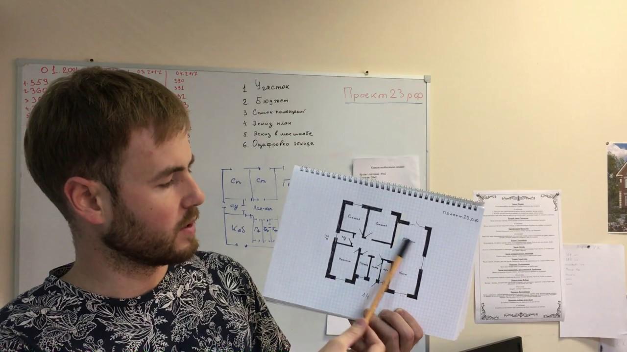 План проект будинку у Львові